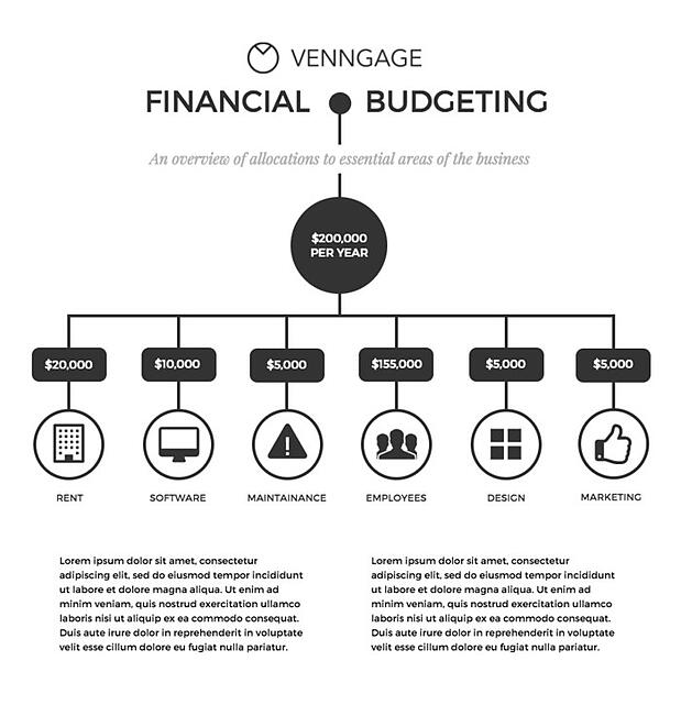 sansan-guest-financial-budgeting
